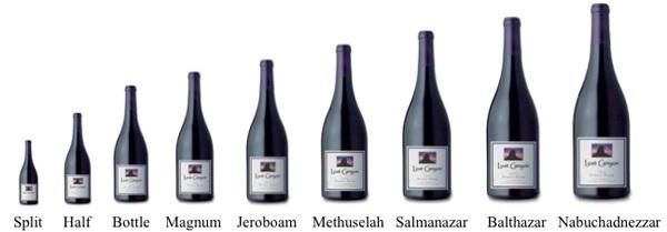 Fun Wine Facts - Wine Flair