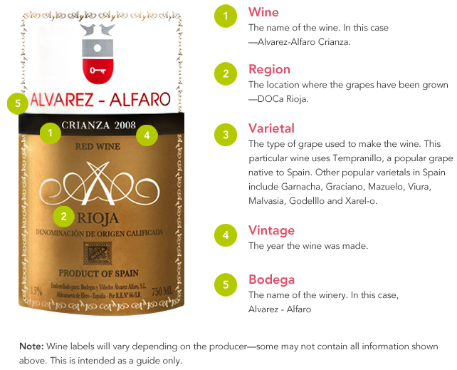 How to Read a Spanish Wine Label
